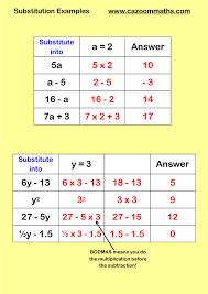 ks3 u0026 ks4 substitution maths worksheet substitution maths gcse
