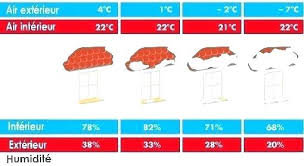 taux d humidité dans une chambre taux d humidite dans une chambre fondatorii info
