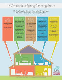 Spring Cleaning Hacks 117 Best Home Organizing Images On Pinterest Organizing Ideas