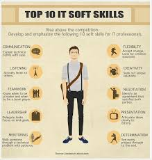 Job Application And Resume by Top 10 It Soft Skills Job Search And Career Advice