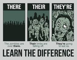 Grammar Memes - grammar zombies smile if you are a writer pinterest