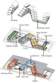 Umass Floor Plans Gateway To The Campus Dylan Brown Designs