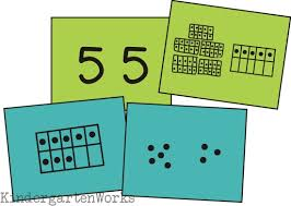 decomposing numbers why we teach this in kindergarten