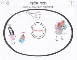Map To Work My Crazy Life In Kindergarten December 2012