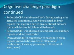 During Challenge Imaging Cognitive Deficits In Cannabis Users From A Clinicians