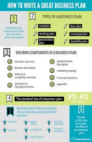 1 page business plan pdf mlk essays