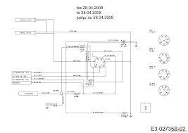 honda 125 wiring diagram honda wiring diagrams