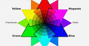 what colors make purple what color does blue and green and purple make archives mowebs