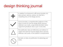 design thinking elements design thinking evidence design thinking assessment points when