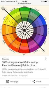 color wheel shades tints tones iwishicoulddrawstuff