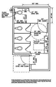 Handicap Bathroom Specs Ada Bathroom Sinks If You Use The Dimensions The Way It Is Shown