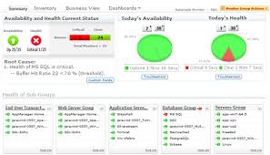 applications manager cloud starter edition annual subscription fee