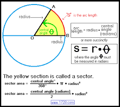 arc length radius and central angle calculator