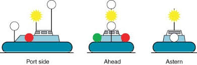 boat lights at night rules rule 23 power driven vessels underway oten maritime studies