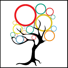 color tree pictify your social network