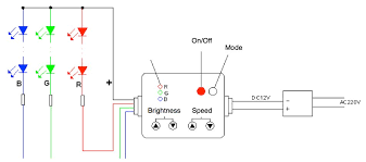 color changing rgb controller for led lights operating on radio
