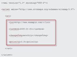 seo understanding xml sitemaps practical ecommerce