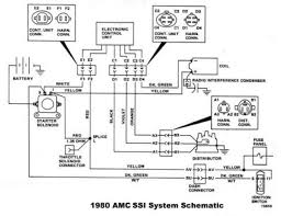 cj5 jeep wiring diagram wiring amazing wiring diagram collections