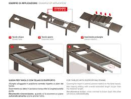 table extension slide mechanism synchronized table extension slide 1900 series pm hobby products