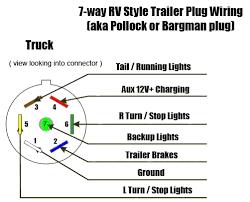 pj trailers trailer plug wiring stuning 7 wire diagram carlplant