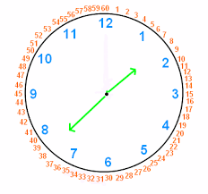 telling time and reading clock wyzant resources