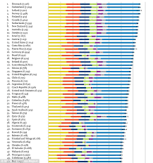 2016 world happiness report finds denmark is the world s happiest