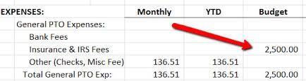 Treasurer Spreadsheet How To Create A Treasurer S Report In Microsoft Excel