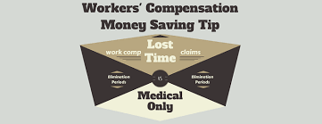 Workers Compensation Light Duty Policy Workers U0027 Compensation Claim Medical Only Lost Time And