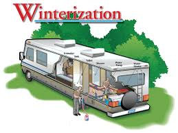 How To Clean Rv Awning How To Winterize Your Camper Or Rv