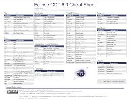 Xml Spreadsheet Reference Cheat Sheet All Cheat Sheets In One Page