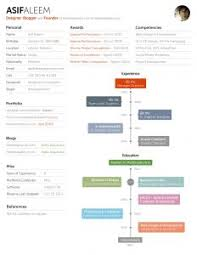 Free Professional Resume Resume In Html Format The Online Digital Format Also Clean