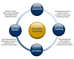 Coaching Executive Coaching 1 Jpg