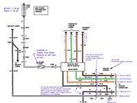 great creativity ford trailer wiring diagram modern connector