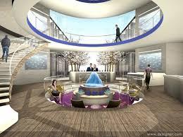 Top Institutes For Interior Designing In India Best Colleges For Interior Designing