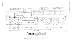 figure 2 34 side elevation of truck stake bridge wwn m821