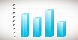 Bar Graph Template Excel Create Beautiful 3d Graphs And Charts In Illustrator Tutorial9