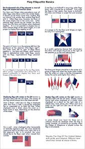 With All Flags Flying Flag Etiquette And Citizenship U2013 Resource Library