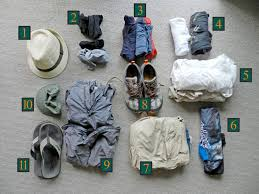 travel clothing images Ultimate packing list for long term travel backpacking jpg