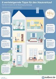Haus Verkaufen Haus Verkaufen So Setzen Sie Ihre Immobilie In Szene