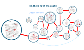 Blindness Chapter Summaries I U0027m The King Of The Castle Chapter Summaries By Joseph Lee On Prezi