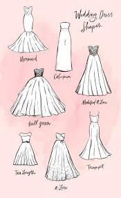 25 beautiful dress sketches ideas on pinterest fashion design