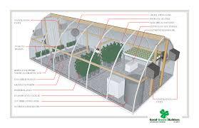 hydroponic greenhouse design l b9c52eabf44eeb0d gif 3400 2200
