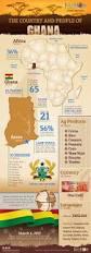 Map Of Ghana Best 25 Accra Ideas On Pinterest Ghana West Africa And Ghana
