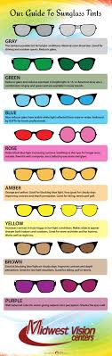 low blue light glasses eyeglasses archives midwest vision centers