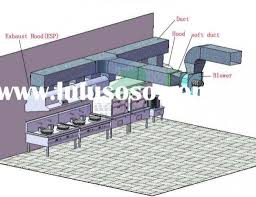 commercial kitchen hood designs