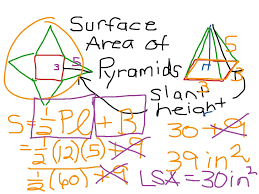 Area Formula by Showme Surface Area Of A Square Pyramid Using The Lateral And