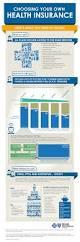 best dental insurance nc best 25 blue shield insurance ideas on pinterest shield