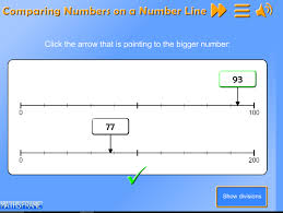compare numbers on a number line mathsframe