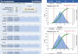 Monte Carlo Simulation Excel Template Monte Carlo Simulation Template For Excel