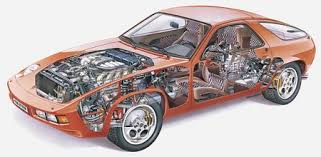 porsche 928 aftermarket parts 928 construction jpg